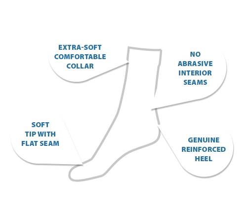 comfort socks provital benefits